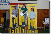 Iscarex cup 2005 - Juniorky